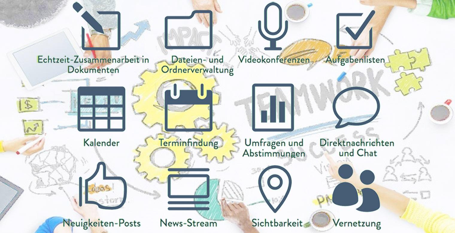 Kollaborations-Tools – für Stadt-Ideen und weitere junge / kleine Initiativen in Zürich, die sich für die SDGs einsetzen