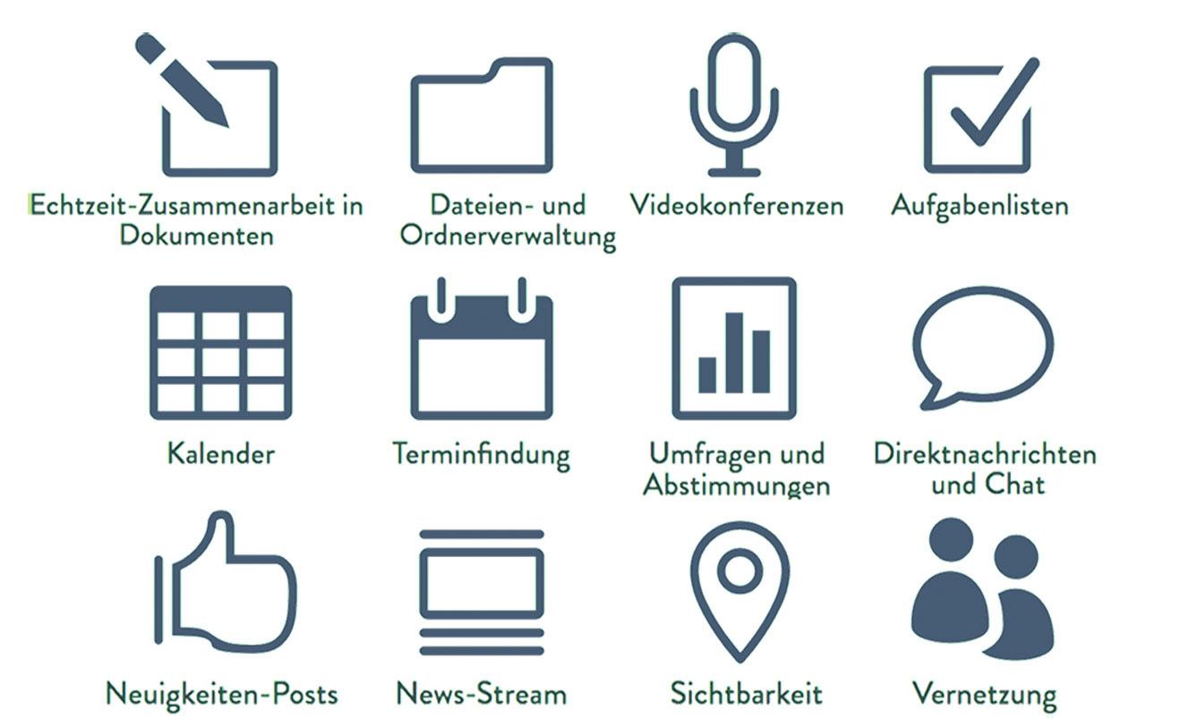 Einfachere Projekt-Zusammenarbeit = mehr Impact     Kollaborations-Tools und Portal für Stadt-Ideen und weitere Nachhaltigkeits-Initiativen in Zürich