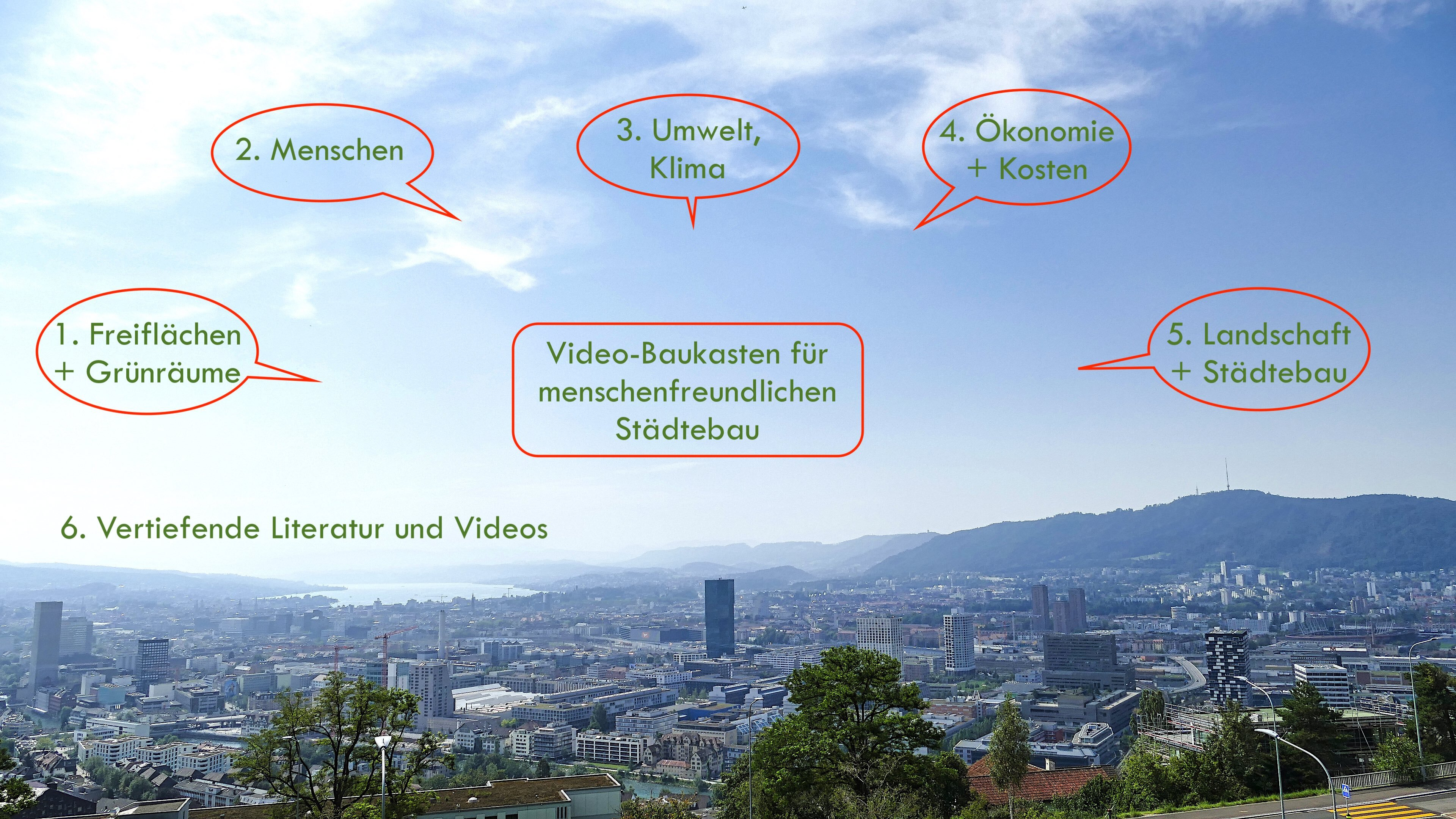 Video-Bausatz zu menschenfreundlichem Städtebau